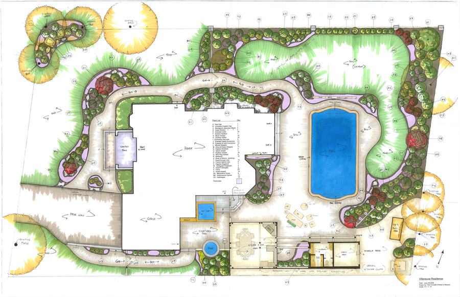 Do you need to hire a professional landscape firm?